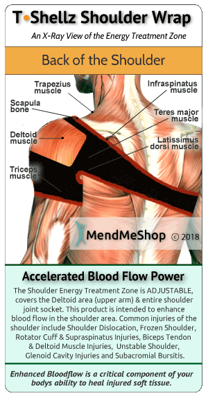 Increase blood flow, speed healing rotator cuff tendinitis